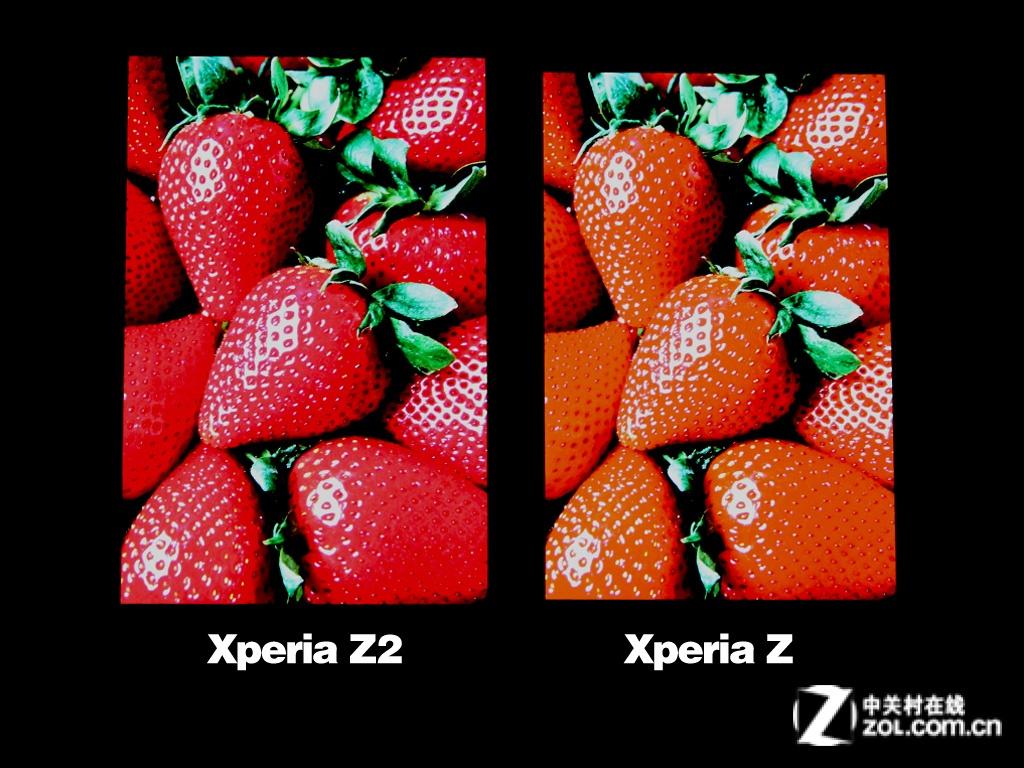 Comparaison de l'écran du Xperia Z2 face à celui du Xperia Z