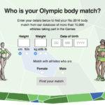 A quel compétiteur des JO de Rio ressemblez-vous le plus ?